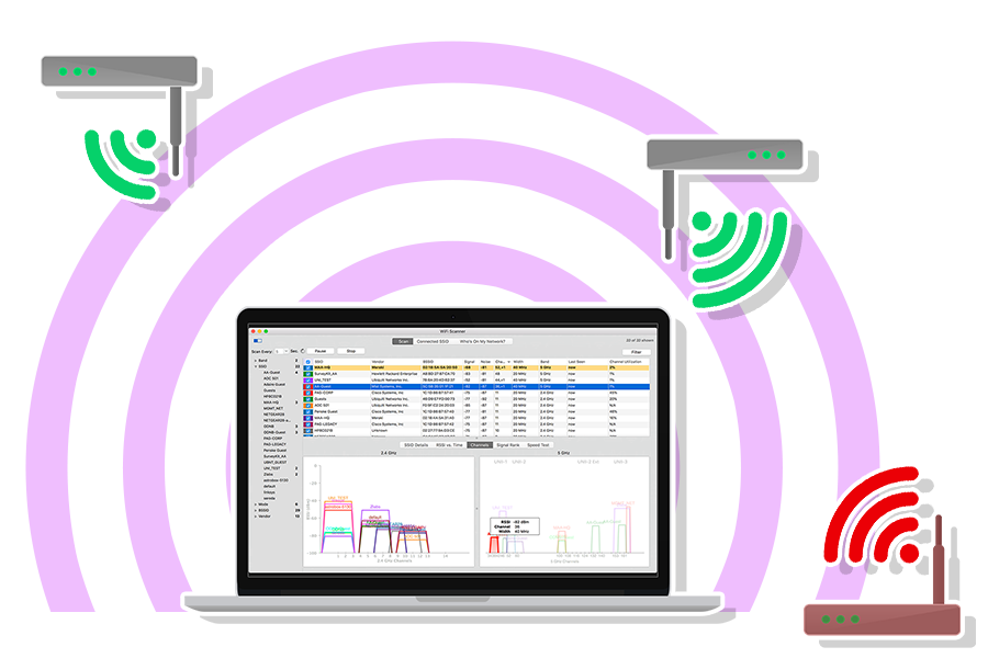 WiFi Scanner for Windows and Mac OS